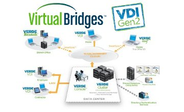 VIrtualBridgesbanner
